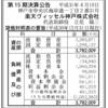 楽天ヴィッセル神戸株式会社 第15期決算公告