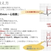 不整脈:心拍数の数え方ついて 〜基本28〜