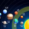 【奇跡の地球】地球に生命が誕生した確率は?(地球誕生の流れ)