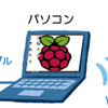 Raspberry PiをWindows PCから操作