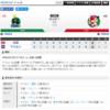2019-04-28 カープ第25戦(神宮:現地観戦)●2対4 ヤクルト(12勝13敗0分)誠也が猛打賞で復帰戦を飾るも、4発に沈み、連勝ストップ。