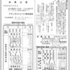 アディダスジャパン決算公告 / ロックポート事業をニューバランス社に2.8億ドルで売却
