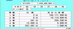 第1346回ロト6抽選結果(2019年1月17日)