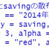 都道府県別のジニ係数データの分析5 - R言語のgeom_point関数とgeom_text関数で散布図を描く。