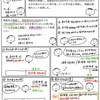 【問題編69】貸倒れの仕訳