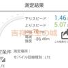 格安SIM「nuroモバイル」を2週間利用してみた感想をスピードテスト結果とともに