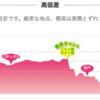 尚巴志ハーフマラソンに申し込んだった。