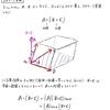 スカラー三重積とベクトル三重積