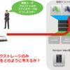 NexentaStor on vSANによる小規模向けVDIのファイルサーバの実現