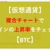 【仮想通貨】複合チャートで各コインの上昇率をチェック!【BTC】