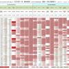 新型コロナウイルス、国別・人口あたり新規感染者数(5月26日現在) / List of COVID-19 cases per population by country, as of May 26
