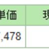 【利回り15%突破!】ひふみ投信(ひふみプラス)が驚異の7連騰!基準価額最高値更新も見えてきた!