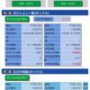 ループ株365(FTSE100)運用状況