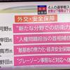 自民党総裁選が告示され下馬評通りの4人が立候補した 果たして安倍さんの大派閥の数通りいくかナ?