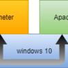 【Jmeter】負荷量を調整する方法