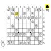 🦌角換わり棒銀対策に▲35歩から▲45桂速攻がいいらしい。