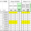 iPhone SE2海外版a2296の技適とデュアルSIM?買える所は?