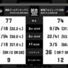 2017/1/29 vs新潟(第2戦)レビュー