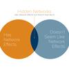 隠れたネットワーク効果:ネットワーク効果のように見えないネットワーク効果について