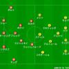 【マッチレビュー】CL準々決勝1stレグ マンチェスターユナイテッド対バルセロナ