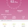 【ダイエット2020年6月①】【結果だけ】約1ヶ月で7キロ痩せた件。