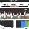 Zwift - ' Hironobu(Shamisen R)'s Meetup - Cobbled Climbs