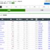 札幌2歳ステークスの予想