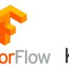 TensorFlow+Kerasに入門(4. Keras2のConvolution2DとConv2Dの違い?)