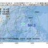 2017年10月14日 21時59分 九州地方南東沖でM4.3の地震