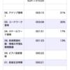2020/09/15(火)