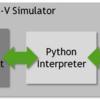 Pythonを経由してC++のオブジェクトを扱う方法