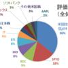 2020年5月の家計簿&資産運用状況報告☆