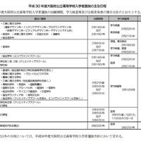 大阪 府 高校 入試 日程