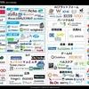 「ビジネス向け人工知能業界マップ2017 」に掲載いただきました