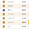 飯塚マイルの収支ランキングに載ってた!