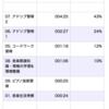 2020/09/05(土)