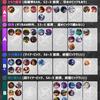 【Tierリスト】obuyan版のTierリストを更新!【ver1.3.14】