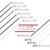【超初心者】ibisPaint X アイビスペイント たくさんのペンツールを使った感想