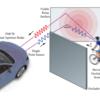 【壁の向こうを見通すNLoSセンシングを野外で実現】Seeing Around Street Corners: Non-Line-of-Sight Detection and Tracking In-the-Wild Using Doppler Radar