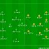 【マッチレビュー】19-20 ラ・リーガ第23節 ベティス対バルセロナ