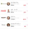 8/22終了時点の米国株チャート