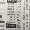 日本経済のcatastrophe?