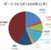 【資産運用】ポートフォリオ更新(2018年11月末時点)