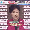 一都民のお小言(「お」尻ーズ:4-1)