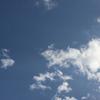 【つぶやき】ドタバタ天気と月経前症候群