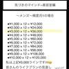 3児(双子父:Tomuzouトムゾウ)による身近な費用について年額換算してみたシリーズ『美容室編』