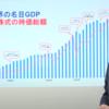 世界の名目GDPは増え続けている