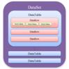 PowerShell Oracleデータベースを操作しろ!#1