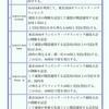 アワード 〜 『東京2020 JARL 記念アワード』現状