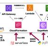 SageMakerとServerlessを組み合わせて、お手軽にscikit-learnの機械学習APIを作る